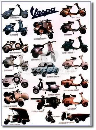 Poster with 20 models Vespa - 65 x 92 cm