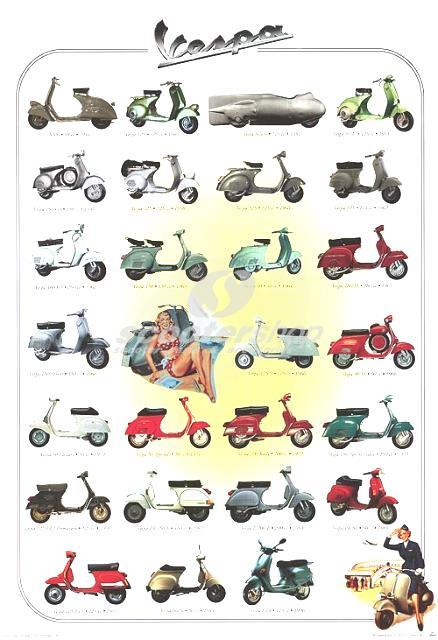 Poster Vespa Model with 28 classic Vespa (  974 mm x 98 mm )